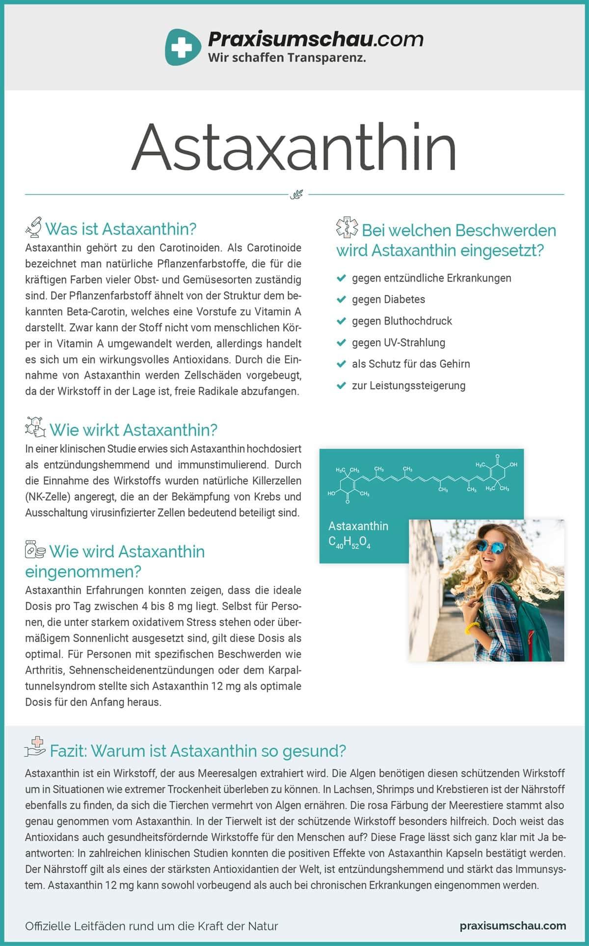 Astaxanthin infografik pu