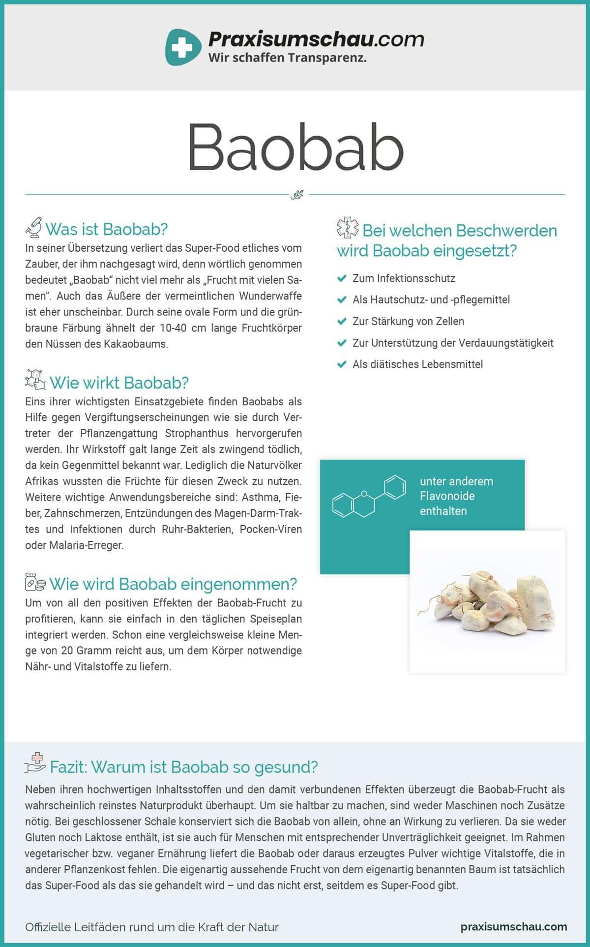 Baobab infografik pu