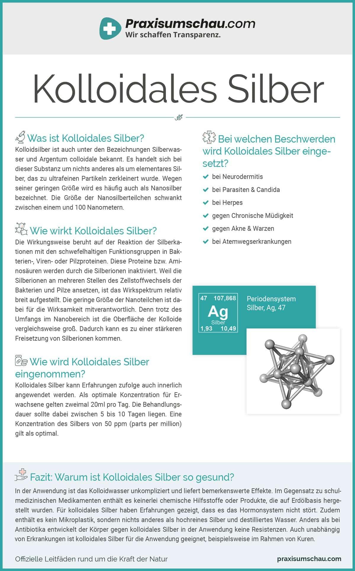 Kolloidales Silber infografik