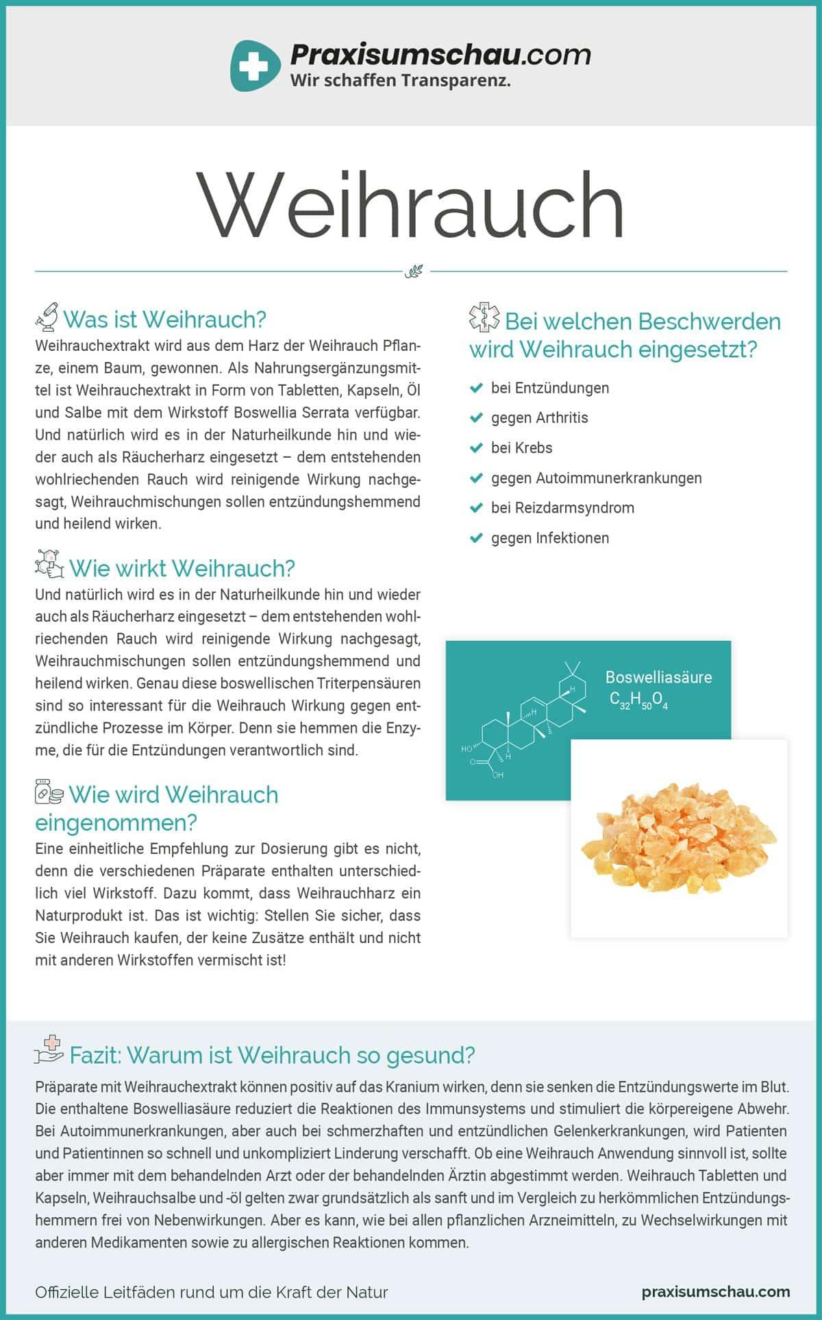 Weihrauch infografik pu