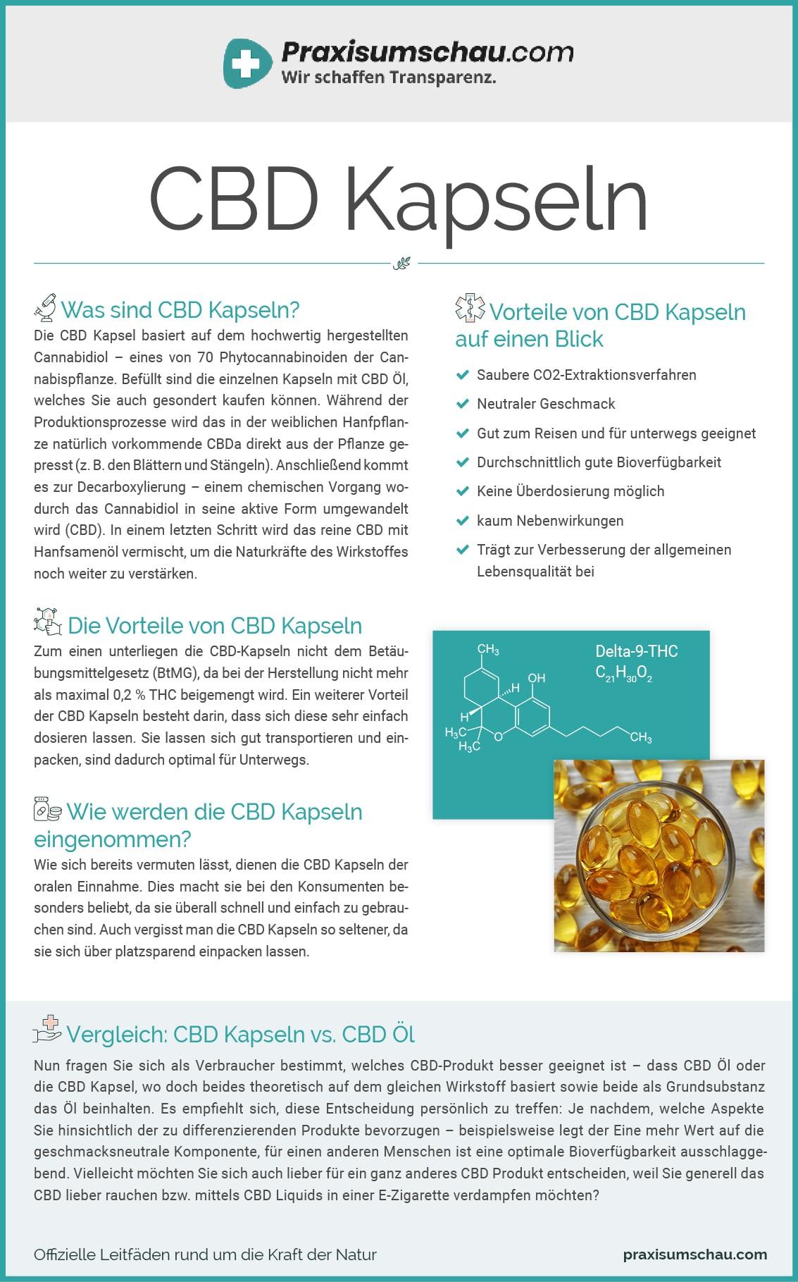 CBD kapseln infografik praxisumschau